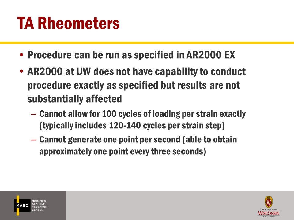 TA Rheometers Procedure can be run as specified in AR2000 EX