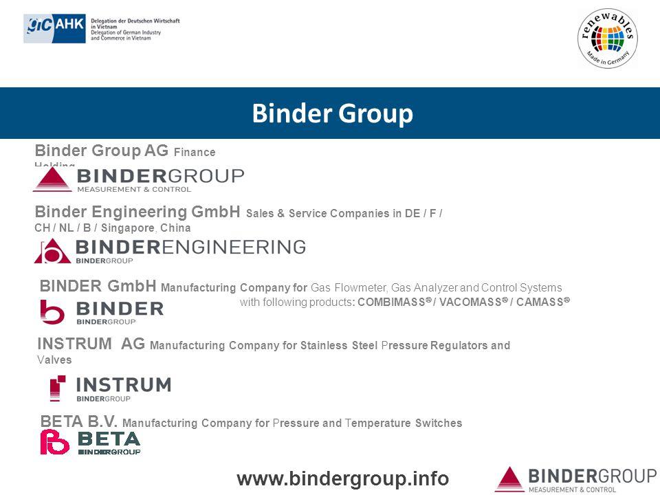 Binder Group www.bindergroup.info Binder Group AG Finance Holding