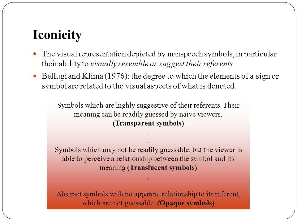 (Transparent symbols)