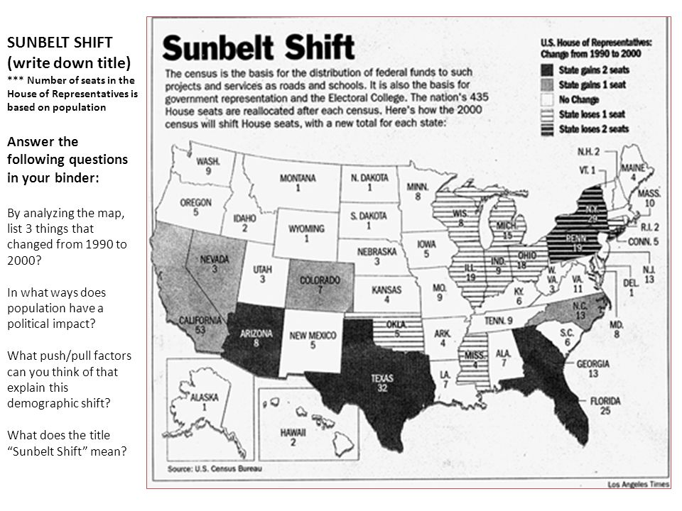 SUNBELT SHIFT (write down title)