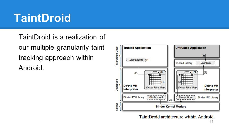 TaintDroid TaintDroid is a realization of