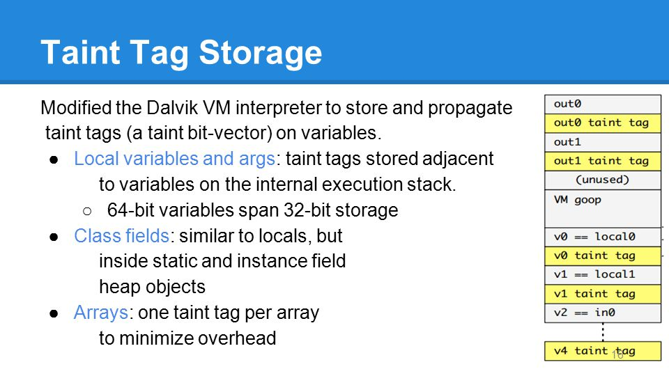 Taint Tag Storage Modified the Dalvik VM interpreter to store and propagate. taint tags (a taint bit-vector) on variables.