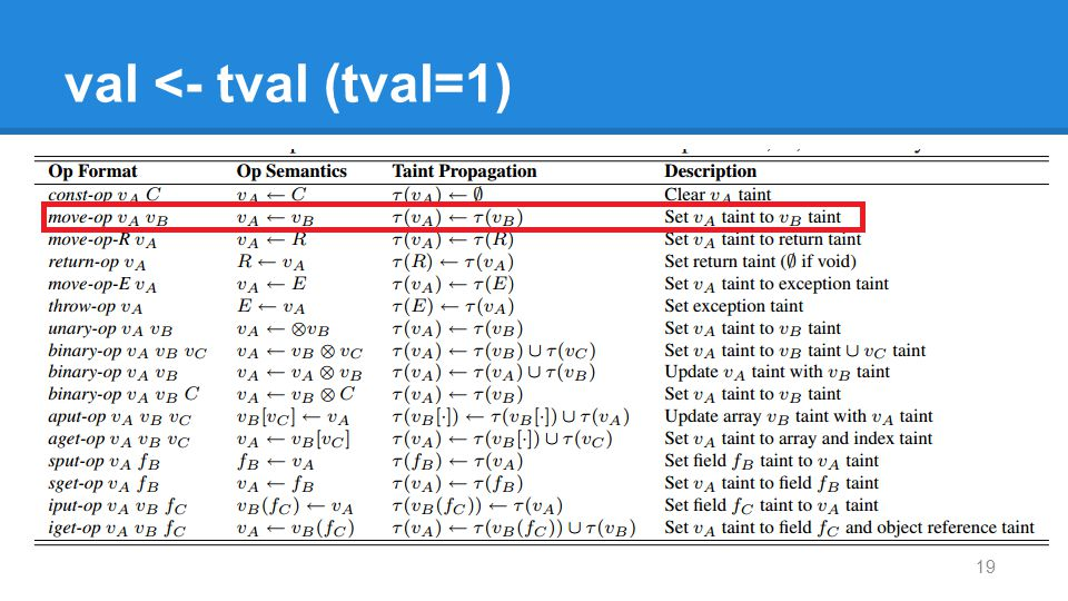val <- tval (tval=1)