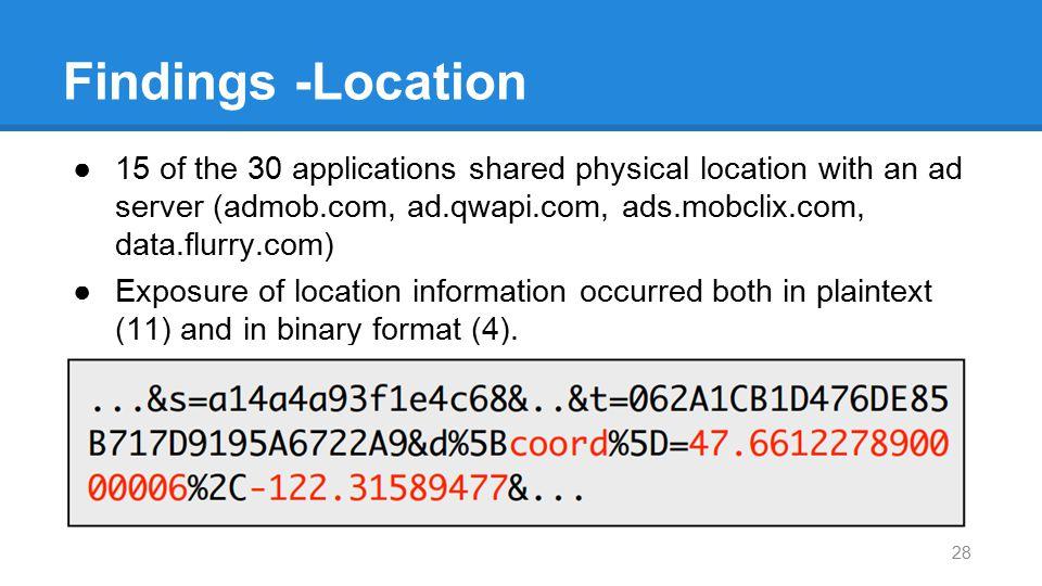 Findings -Location 15 of the 30 applications shared physical location with an ad server (admob.com, ad.qwapi.com, ads.mobclix.com, data.flurry.com)
