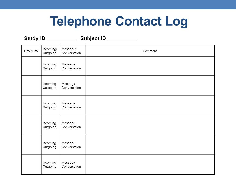 Telephone Contact Log Study ID __________ Subject ID __________