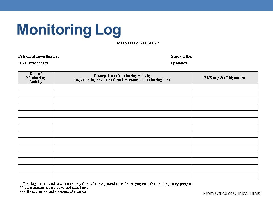 Monitoring Log Should document when monitoring is performed and what was monitored.