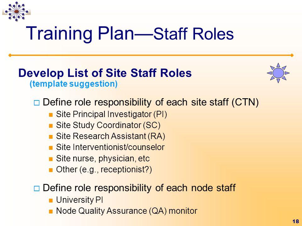 Training Plan—Staff Roles