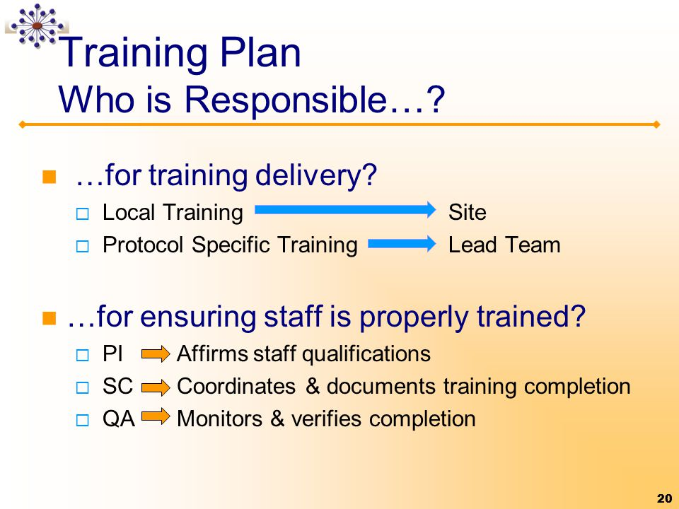 Training Plan Who is Responsible…