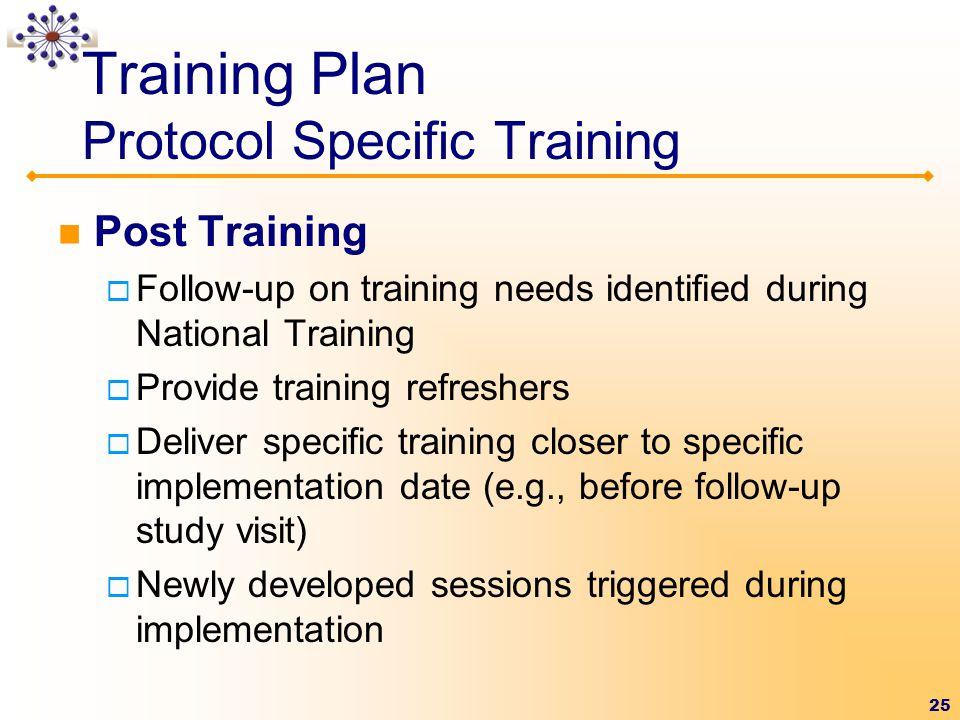 Training Plan Protocol Specific Training