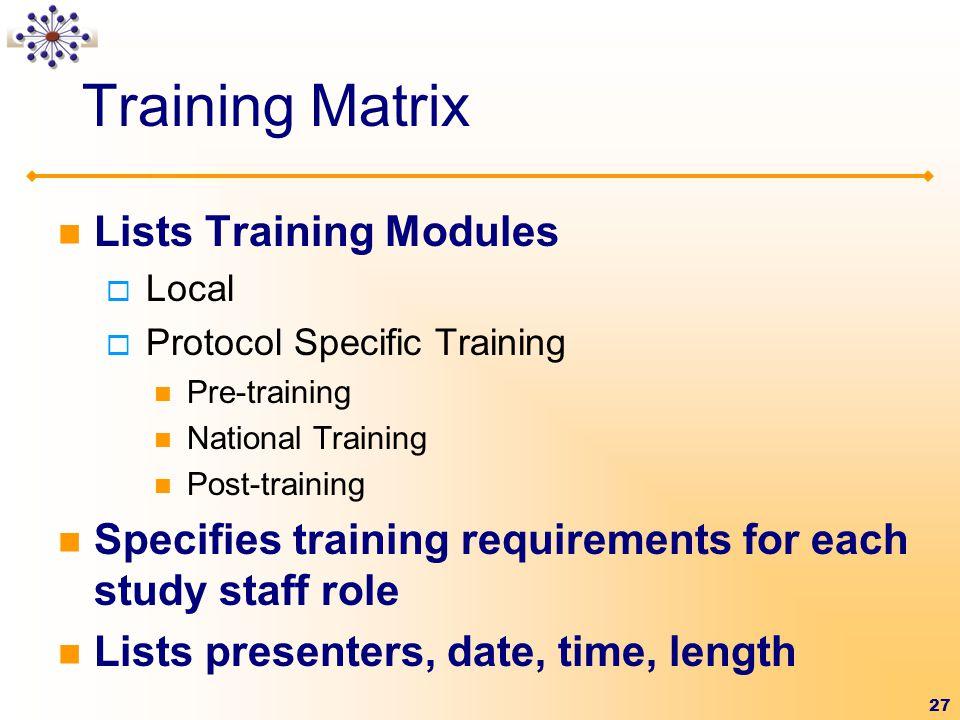 Training Matrix Lists Training Modules