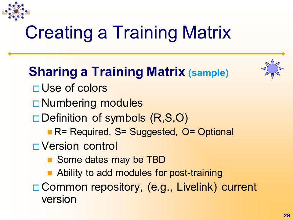 Creating a Training Matrix