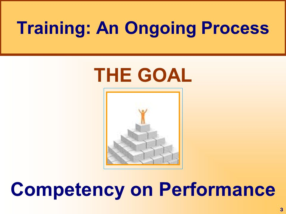 Training: An Ongoing Process