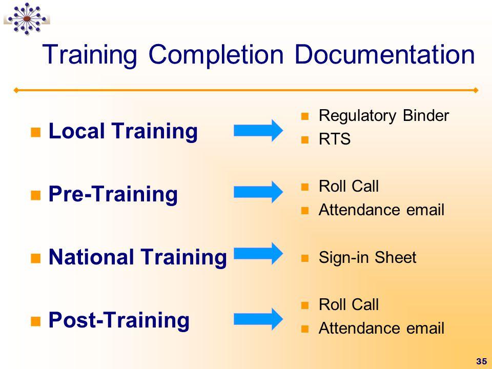 Training Completion Documentation