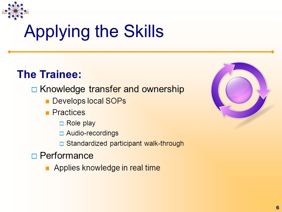 Applying the Skills The Trainee: Knowledge transfer and ownership