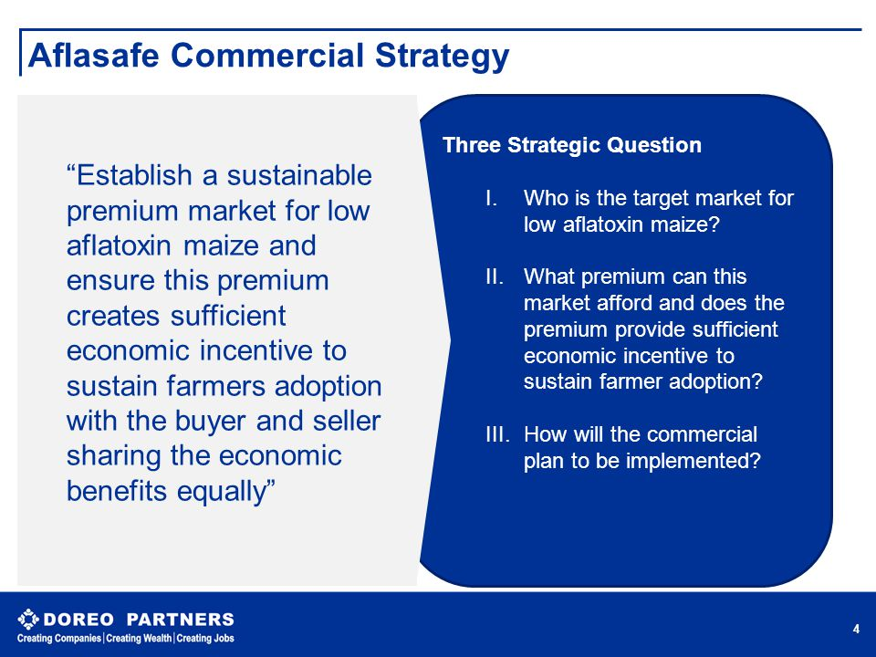 Aflasafe Commercial Strategy