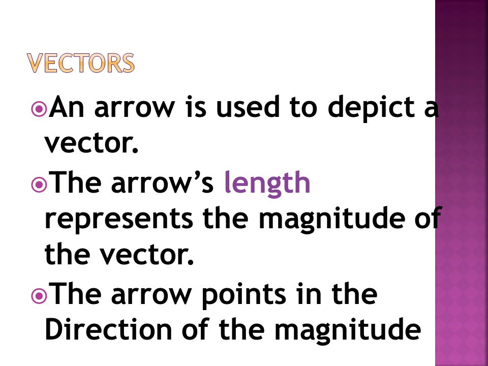 An arrow is used to depict a vector.