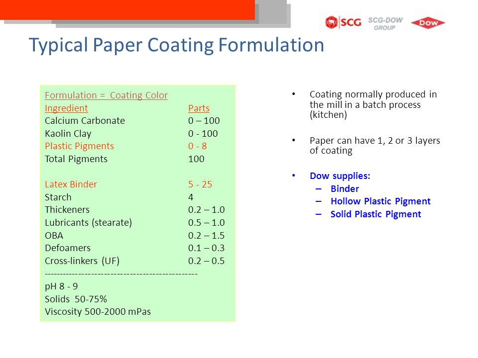 Typical Paper Coating Formulation