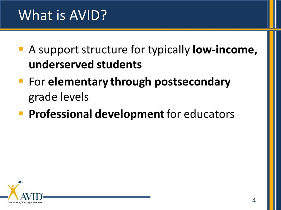 What is AVID A support structure for typically low-income, underserved students. For elementary through postsecondary grade levels.