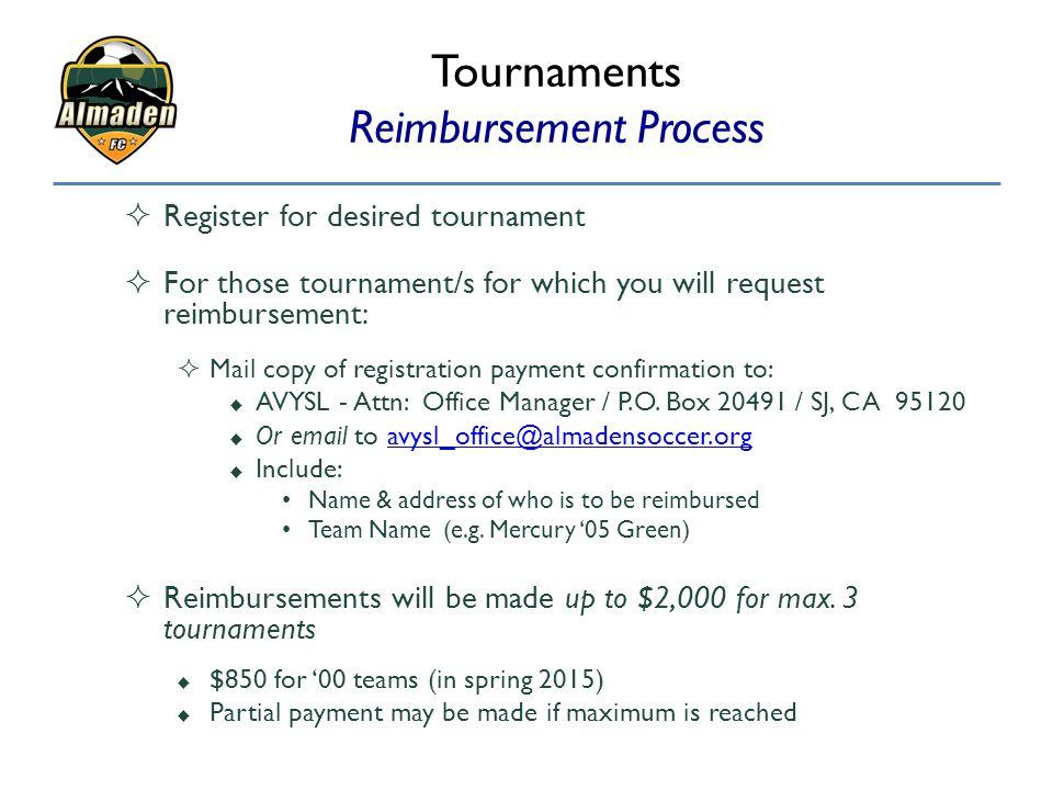 Tournaments Reimbursement Process