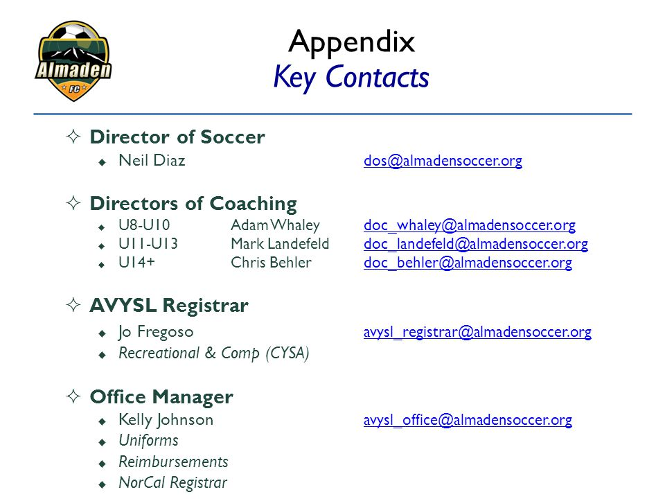 Appendix Key Contacts Director of Soccer Directors of Coaching