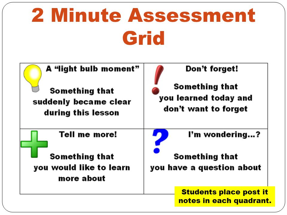 2 Minute Assessment Grid