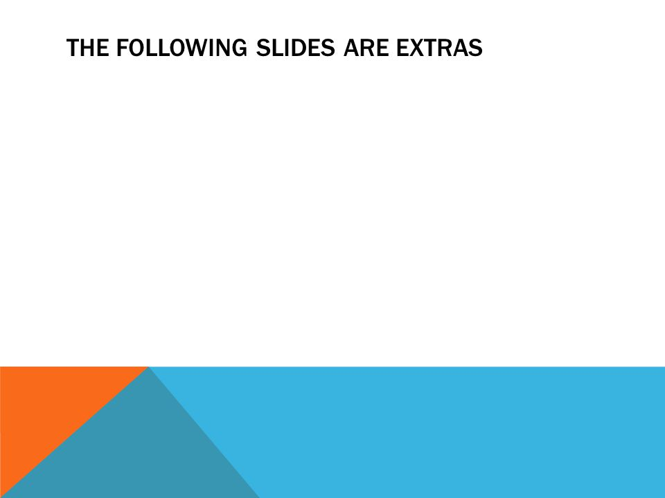 The following Slides are EXTRAS