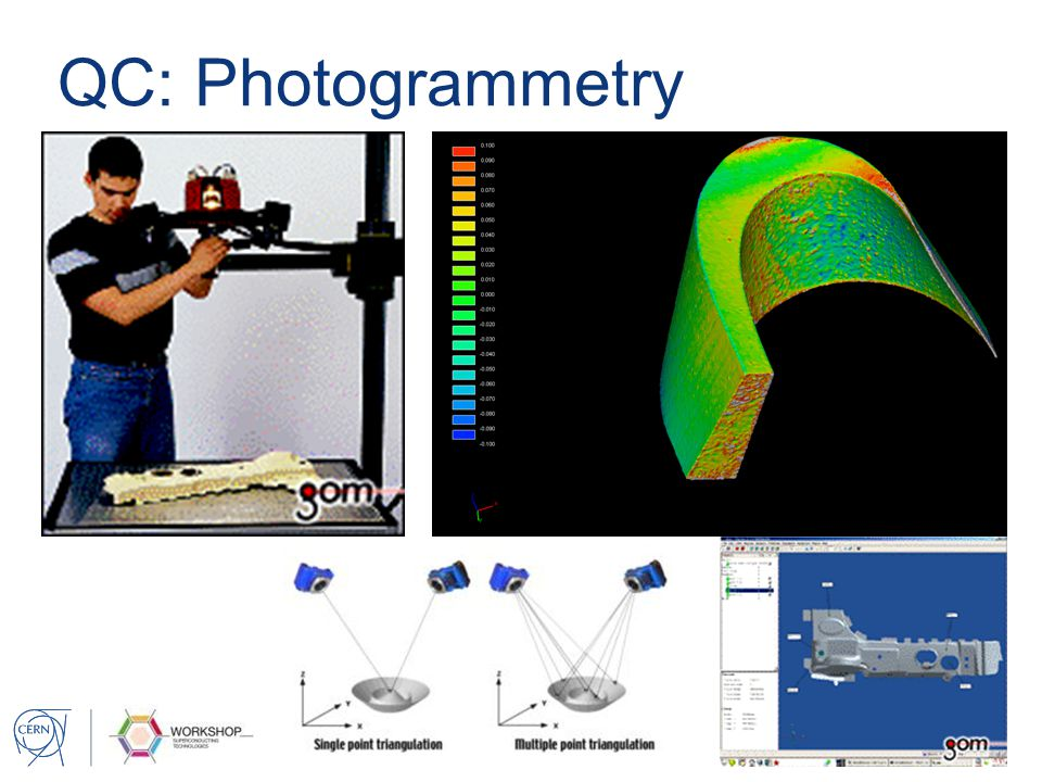 QC: Photogrammetry
