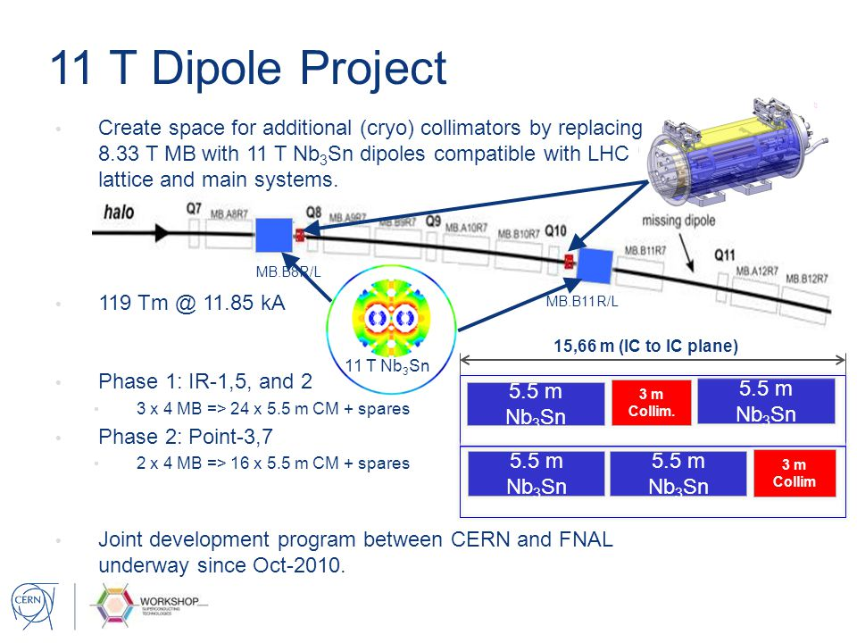 11 T Dipole Project
