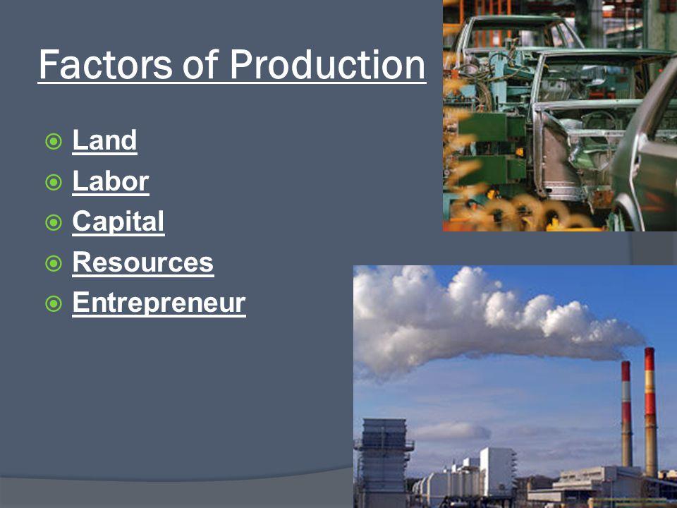 Factors of Production Land Labor Capital Resources Entrepreneur