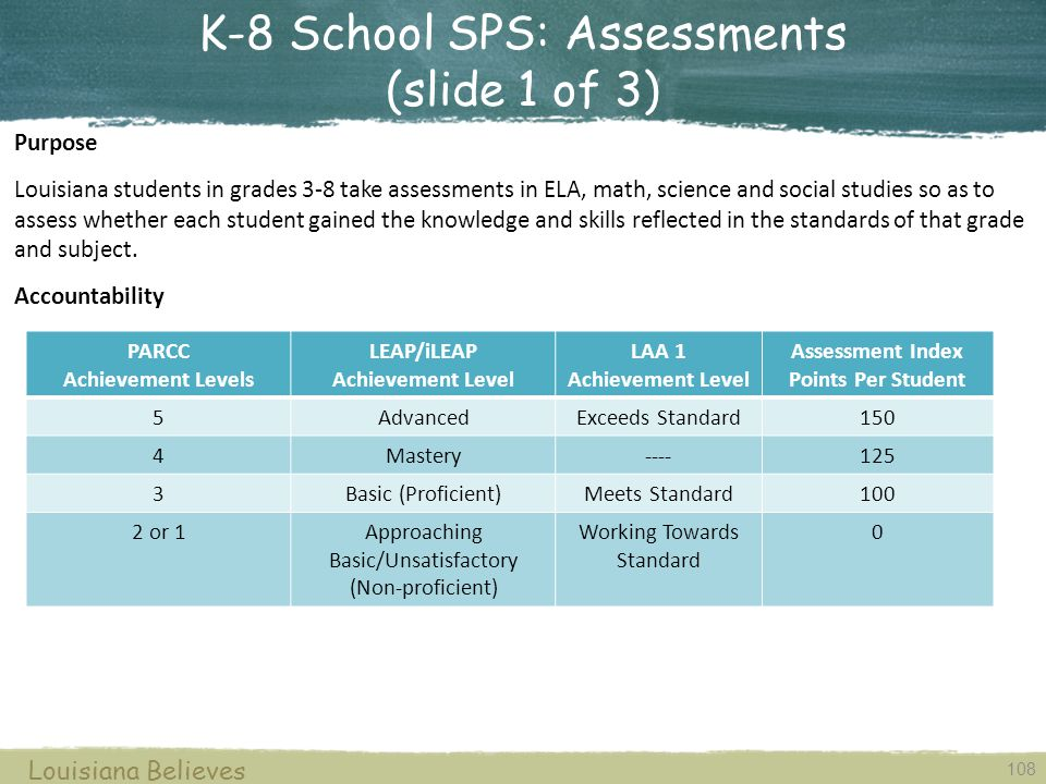 K-8 School SPS: Assessments (slide 1 of 3)