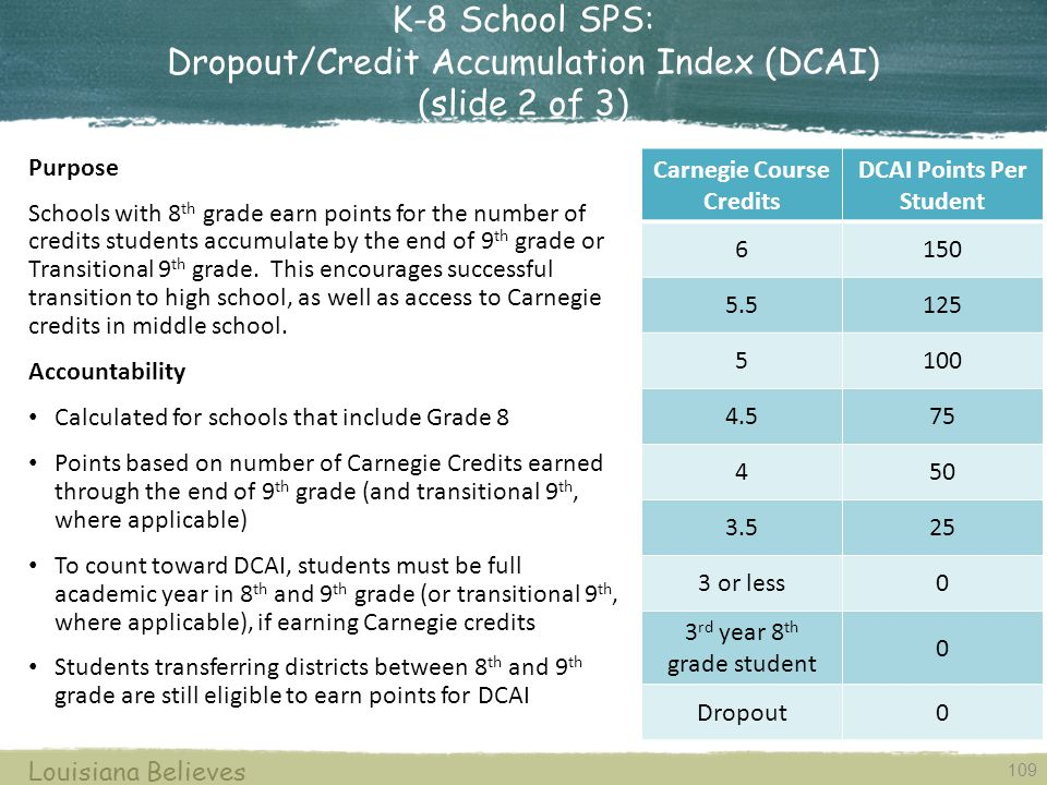 Carnegie Course Credits DCAI Points Per Student