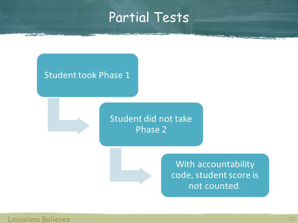 Partial Tests Louisiana Believes Student took Phase 1