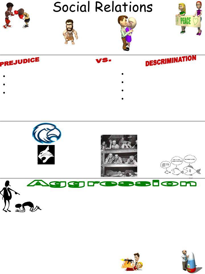 Social Relations DESCRIMINATION PREJUDICE vs. Aggression