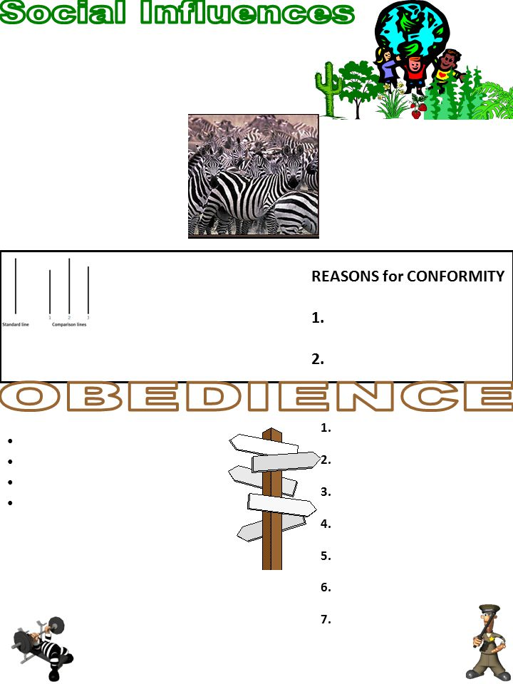 Social Influences OBEDIENCE REASONS for CONFORMITY 1. 2. 1. 2. 3. 4.