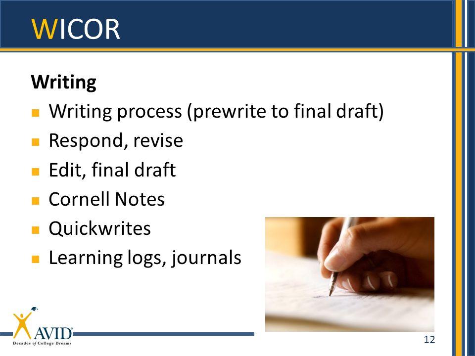 WICOR Writing Writing process (prewrite to final draft)
