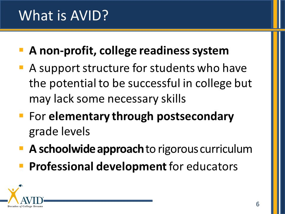 What is AVID A non-profit, college readiness system