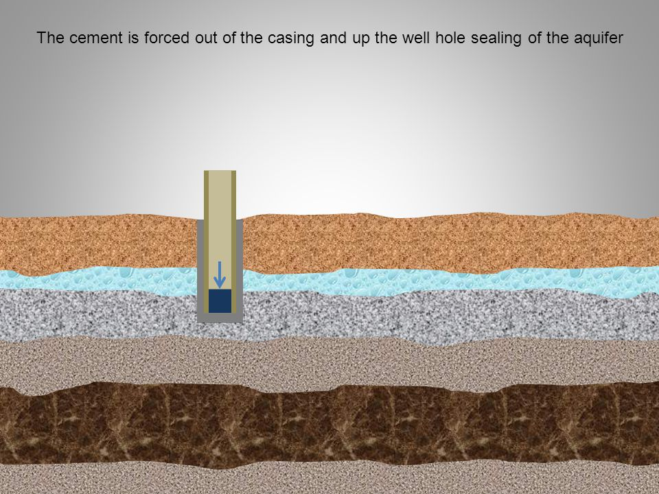 The cement is forced out of the casing and up the well hole sealing of the aquifer