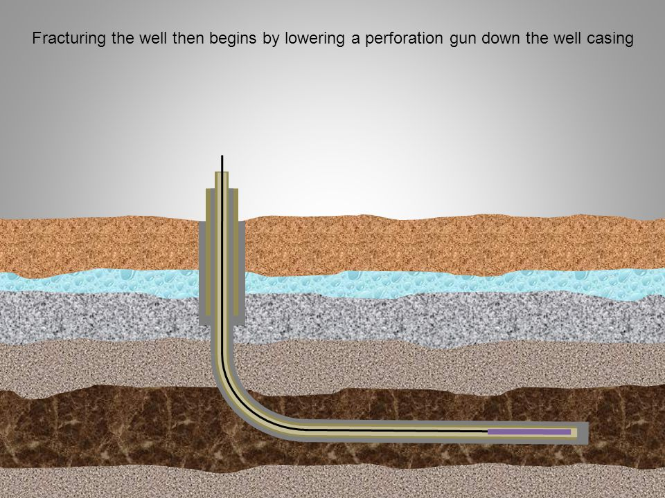 Fracturing the well then begins by lowering a perforation gun down the well casing