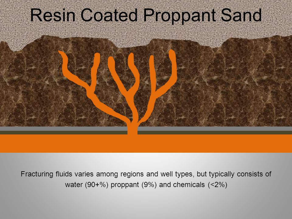 Resin Coated Proppant Sand