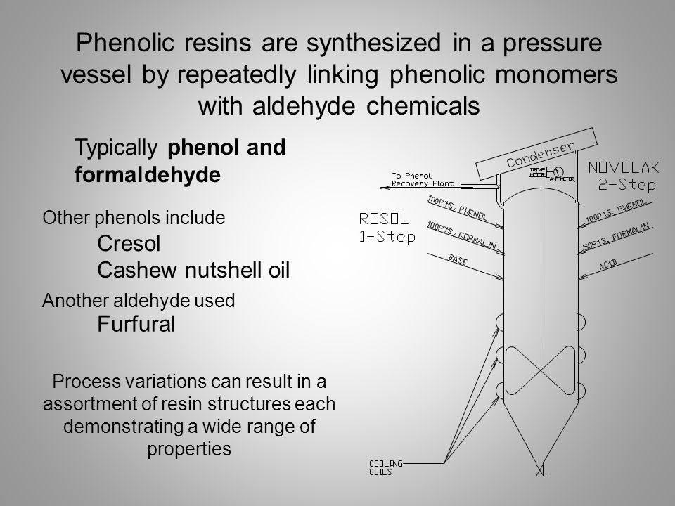 Phenolic resins are synthesized in a pressure vessel by repeatedly linking phenolic monomers with aldehyde chemicals