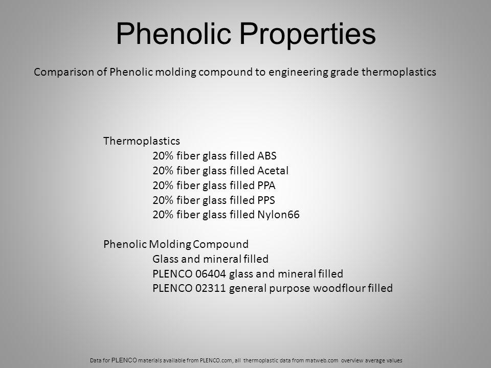 Phenolic Properties Comparison of Phenolic molding compound to engineering grade thermoplastics. Thermoplastics.