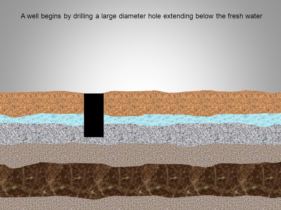 A well begins by drilling a large diameter hole extending below the fresh water