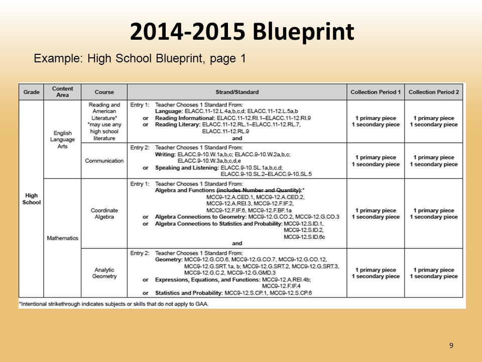 2014-2015 Blueprint Example: High School Blueprint, page 1