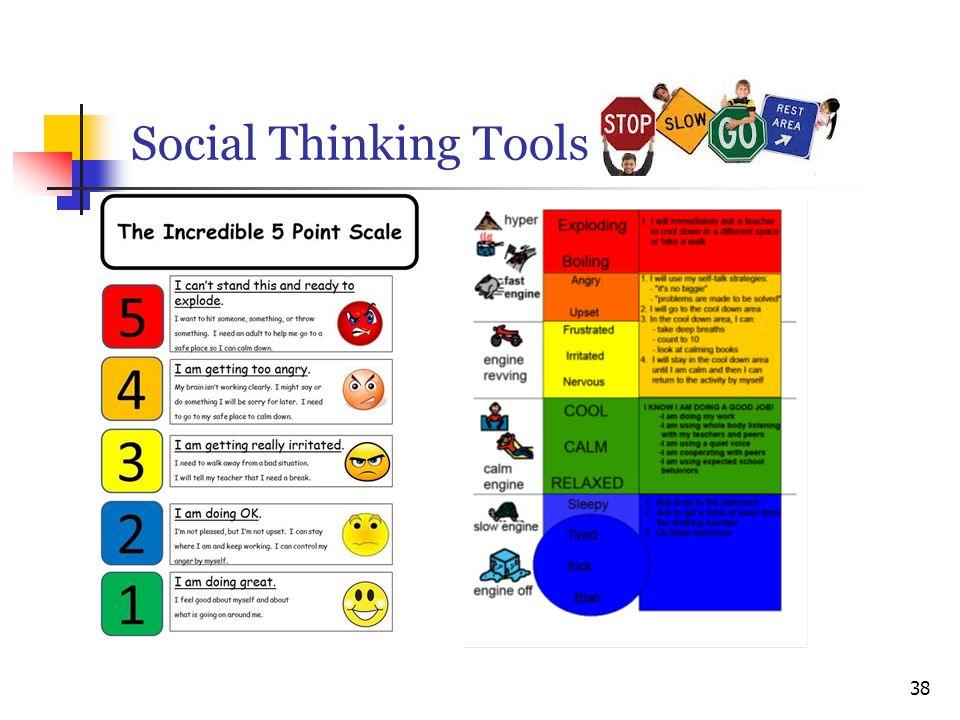 Social Thinking Tools