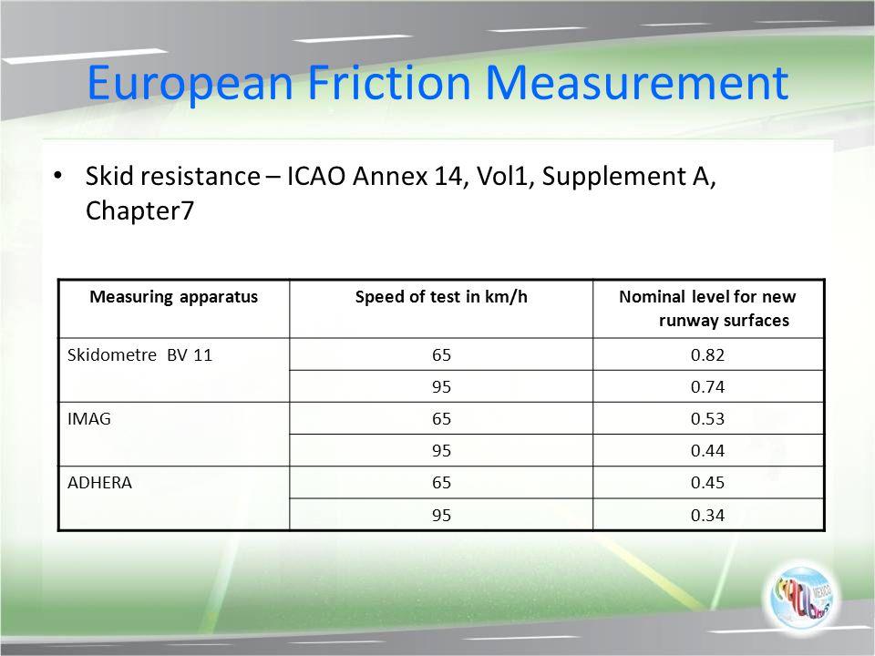 European Friction Measurement