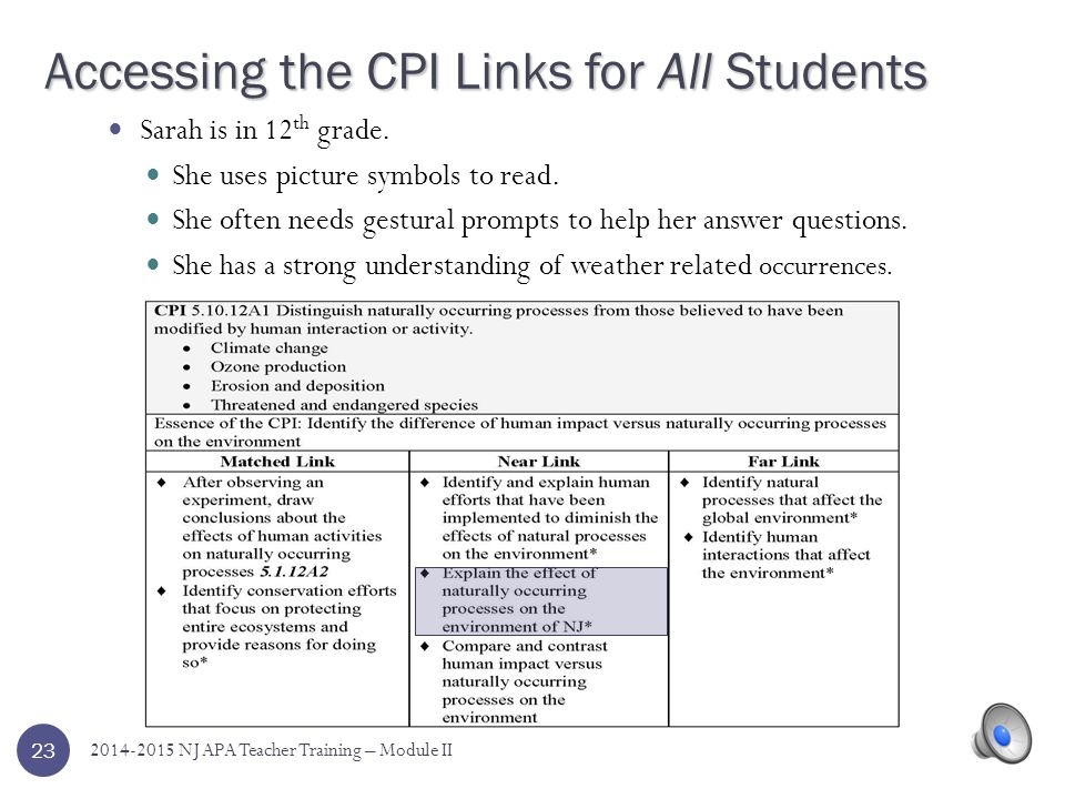 Accessing the CPI Links for All Students