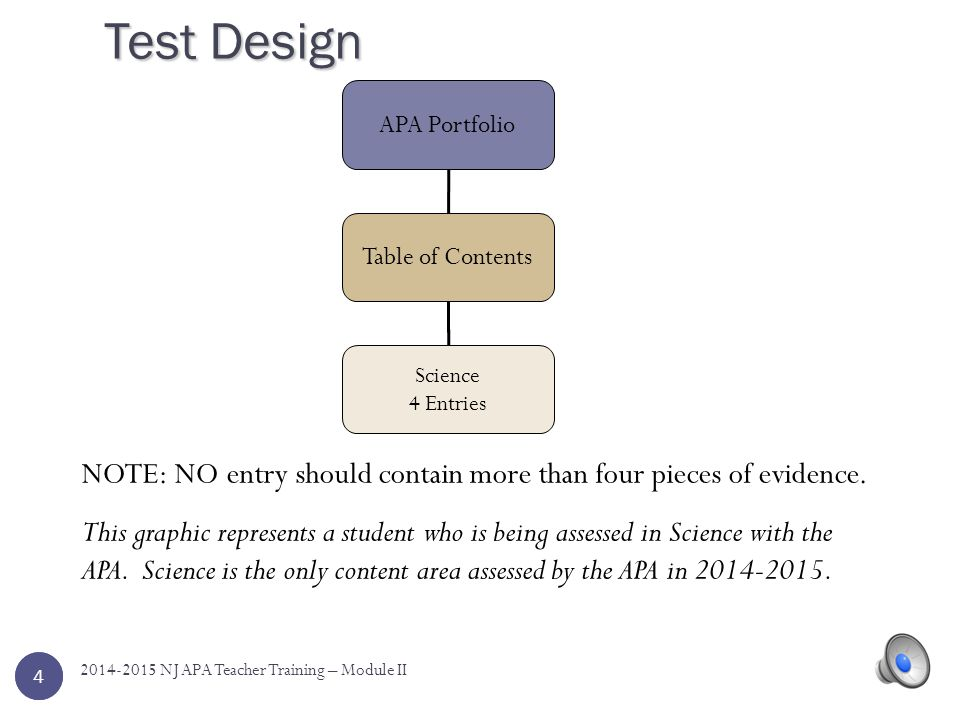 Test Design APA Portfolio. Table of Contents. Science. 4 Entries. NOTE: NO entry should contain more than four pieces of evidence.