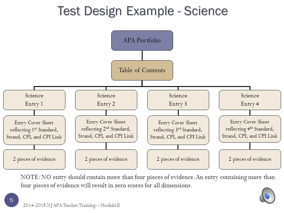 Test Design Example - Science