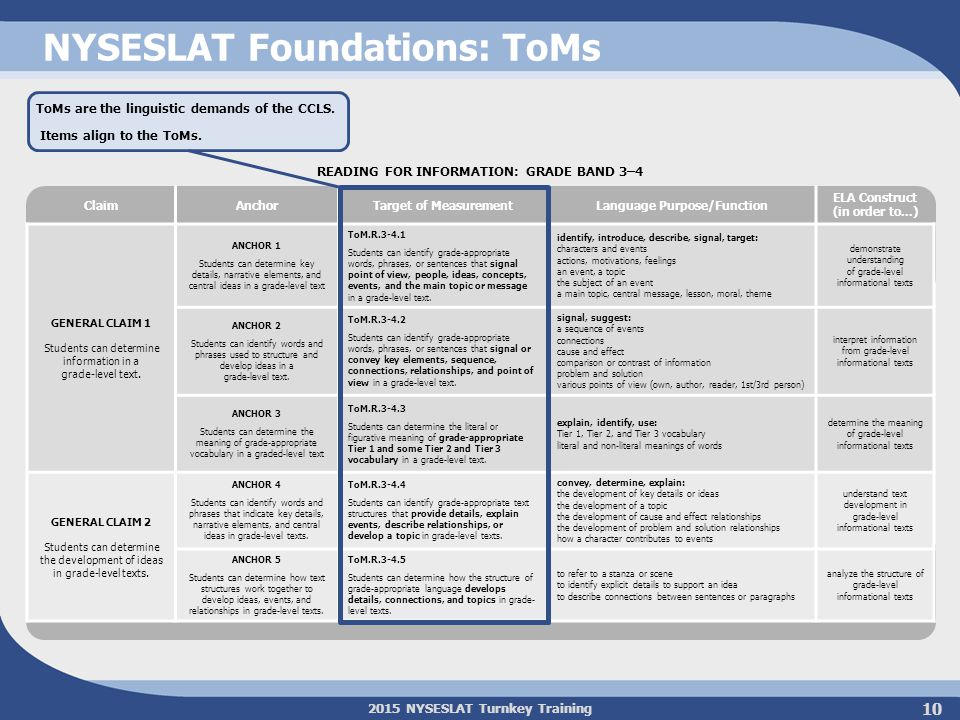 NYSESLAT Foundations: ToMs