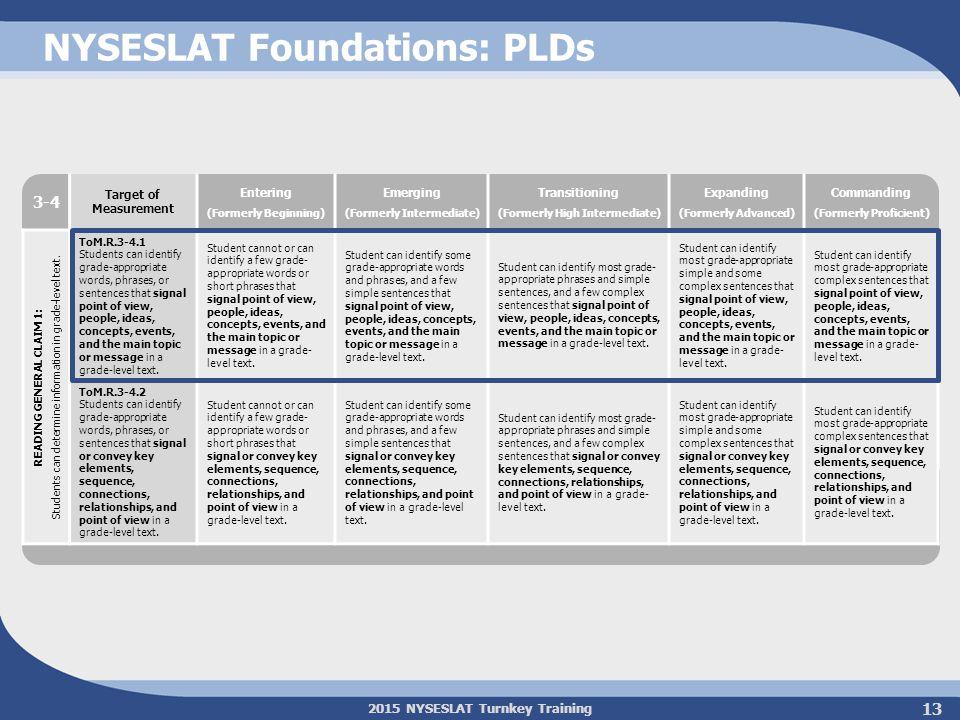 NYSESLAT Foundations: PLDs
